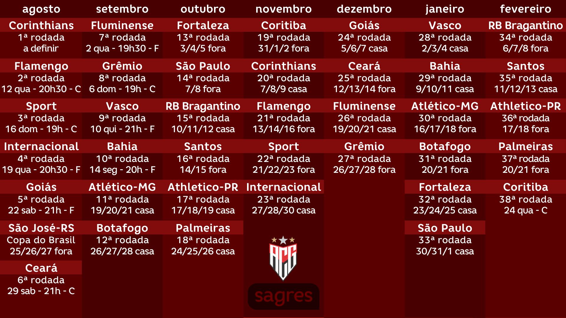 Brasileirao 2020 Atletico Goianiense Busca Consolidacao Em Volta A Elite Sagres Online
